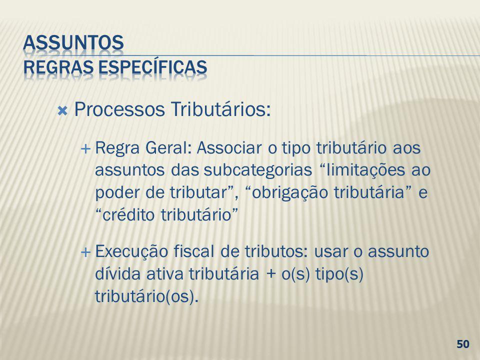 Processos Tributários: Regra Geral: Associar o tipo tributário aos assuntos das subcategorias limitações ao poder de tributar, obrigação tributária e