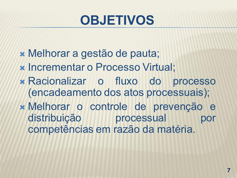 OBJETIVOS Melhorar a gestão de pauta; Incrementar o Processo Virtual; Racionalizar o fluxo do processo (encadeamento dos atos processuais); Melhorar o