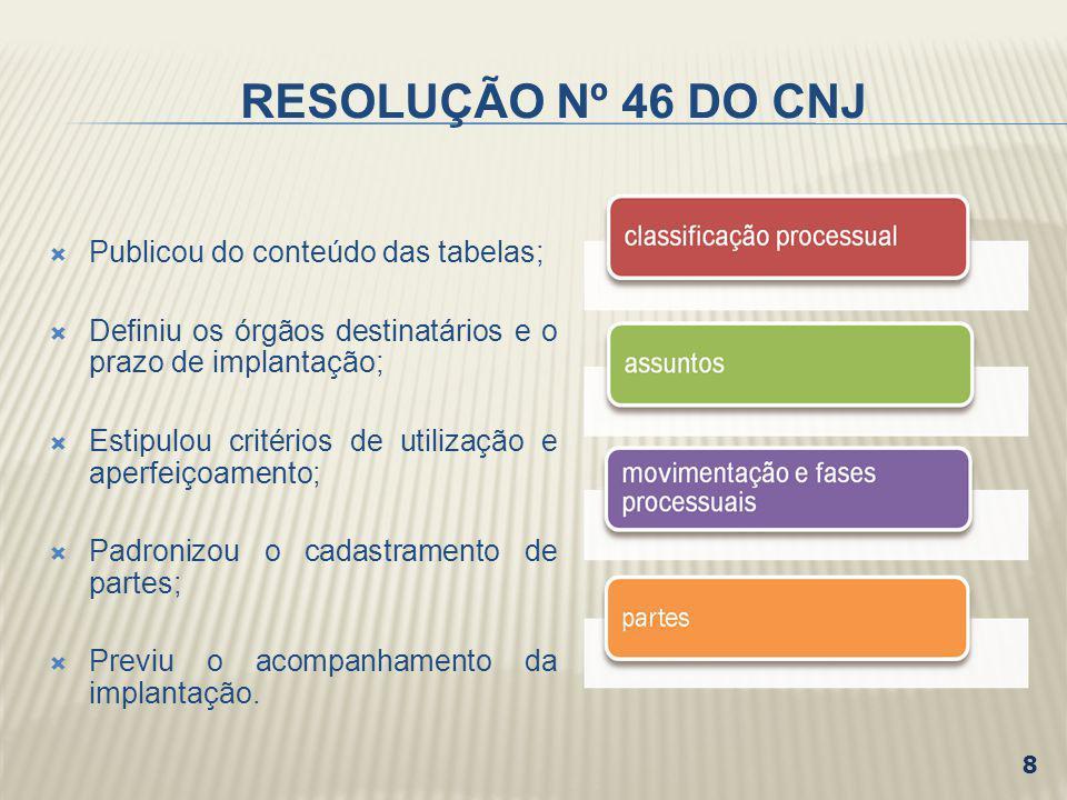 RESOLUÇÃO Nº 46 DO CNJ Publicou do conteúdo das tabelas; Definiu os órgãos destinatários e o prazo de implantação; Estipulou critérios de utilização e