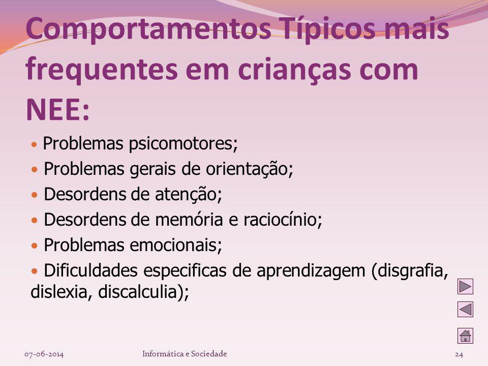 Problemas psicomotores; Problemas gerais de orientação; Desordens de atenção; Desordens de memória e raciocínio; Problemas emocionais; Dificuldades es