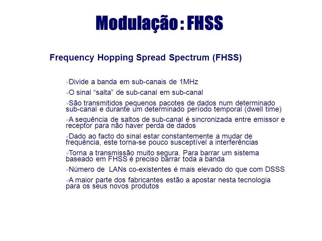 Frequency Hopping Spread Spectrum (FHSS) Divide a banda em sub-canais de 1MHz O sinal salta de sub-canal em sub-canal São transmitidos pequenos pacote