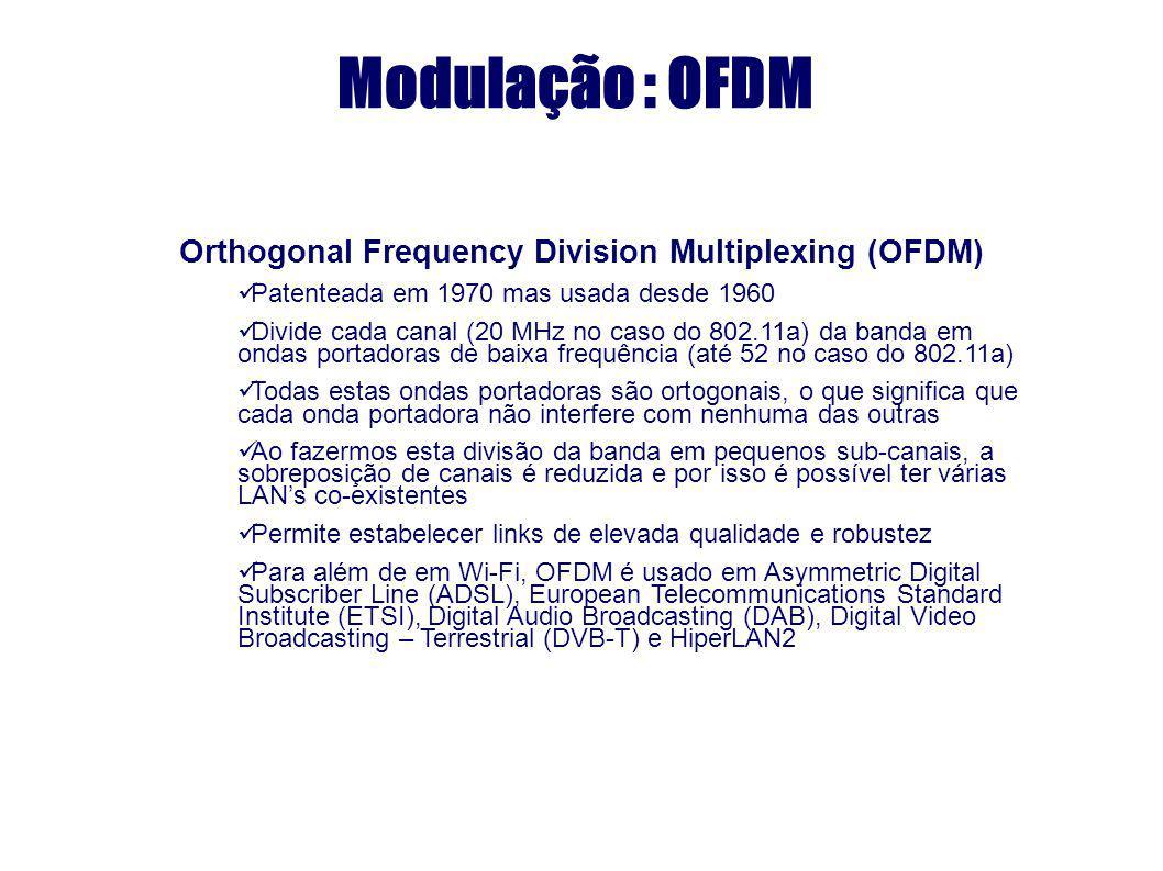 Orthogonal Frequency Division Multiplexing (OFDM) Patenteada em 1970 mas usada desde 1960 Divide cada canal (20 MHz no caso do 802.11a) da banda em on