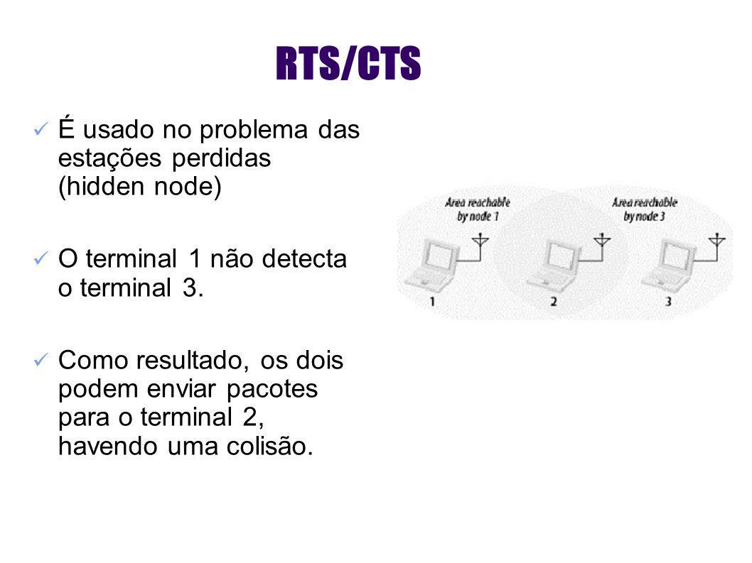 RTS/CTS É usado no problema das estações perdidas (hidden node) O terminal 1 não detecta o terminal 3. Como resultado, os dois podem enviar pacotes pa