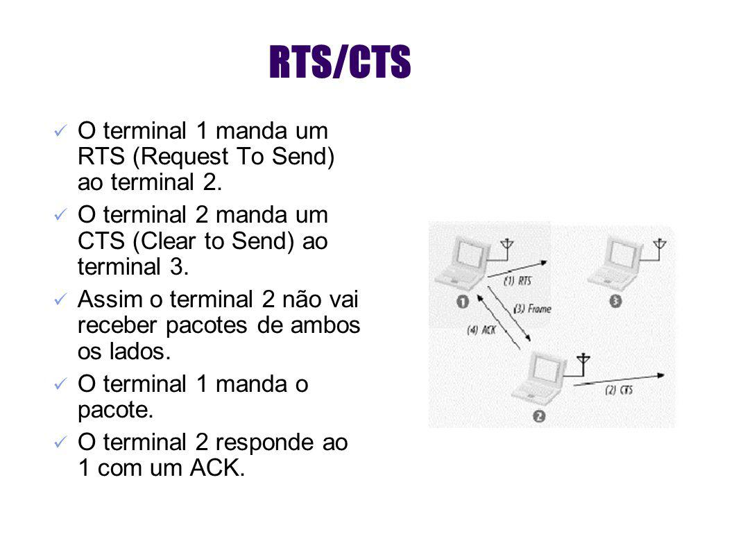 RTS/CTS O terminal 1 manda um RTS (Request To Send) ao terminal 2. O terminal 2 manda um CTS (Clear to Send) ao terminal 3. Assim o terminal 2 não vai