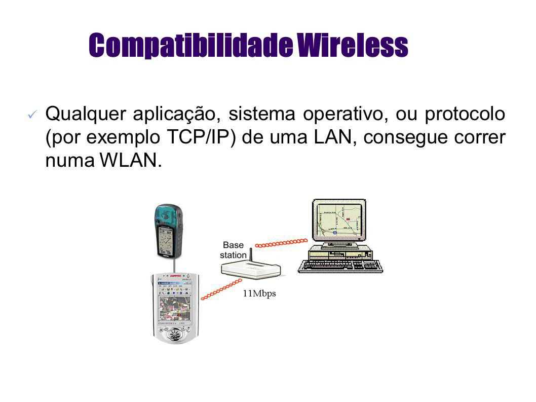 DCF Distributed Coordenation Function Pode ser usada em redes ad-hoc ou com infra-estrutura Pode dar uso ao RTS/CTS.