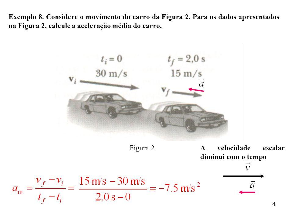 5 Aceleração instantânea Em algumas situações a aceleração média pode variar em intervalos de tempo diferentes portanto é útil definir a aceleração instantânea Aceleração na direcção x x reta tangente à curva da velocidade
