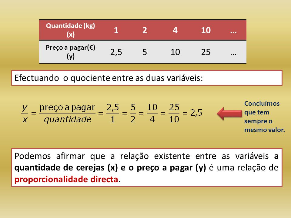 As variáveis x e y são diretamente proporcionais se a razão entre os valores correspondentes for constante e não nula.