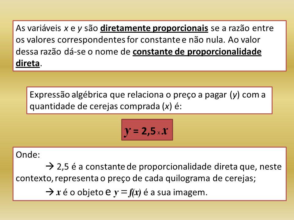 Qualquer função com uma expressão algébrica do tipo y=k x x ou, de forma equivalente, f(x)=k x x, k0, diz-se uma função de proporcionalidade direta ou função linear.
