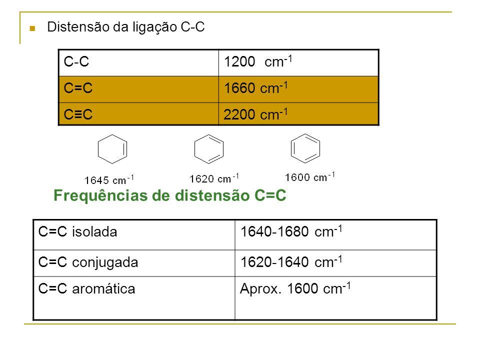 Distensão da ligação C-C C-C1200 cm -1 C=C1660 cm -1 C2200 cm -1 C=C isolada1640-1680 cm -1 C=C conjugada1620-1640 cm -1 C=C aromáticaAprox. 1600 cm -