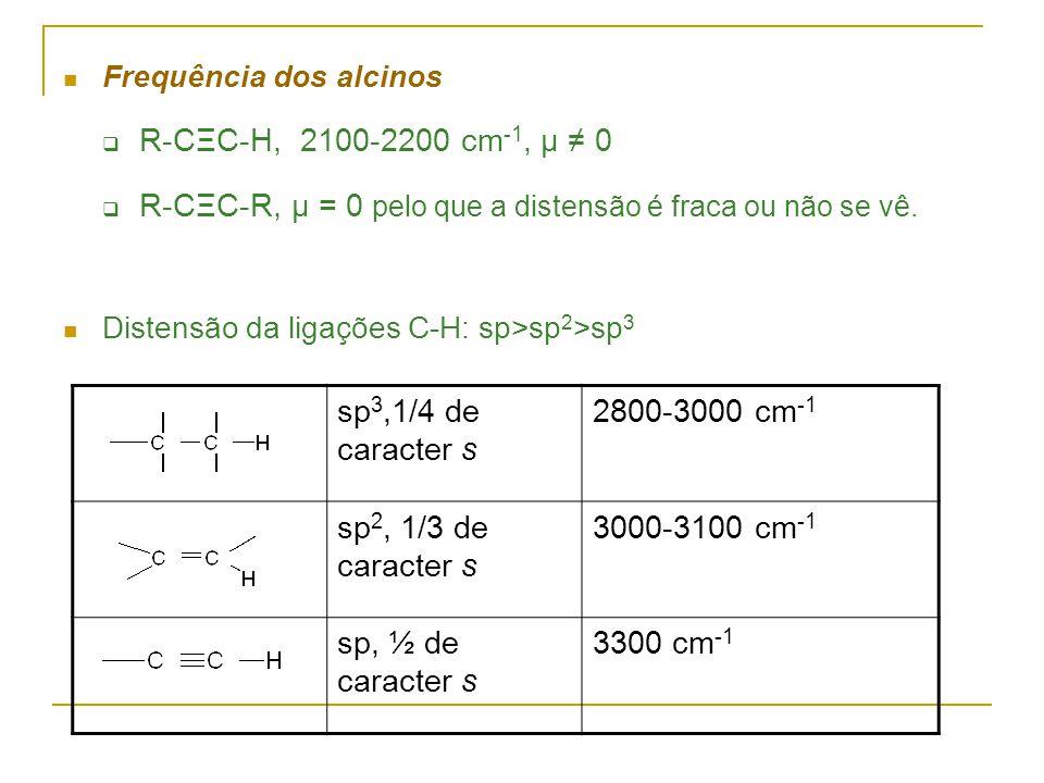 Frequência dos alcinos R-CΞC-H, 2100-2200 cm -1, μ 0 R-CΞC-R, μ = 0 pelo que a distensão é fraca ou não se vê. Distensão da ligações C-H: sp>sp 2 >sp