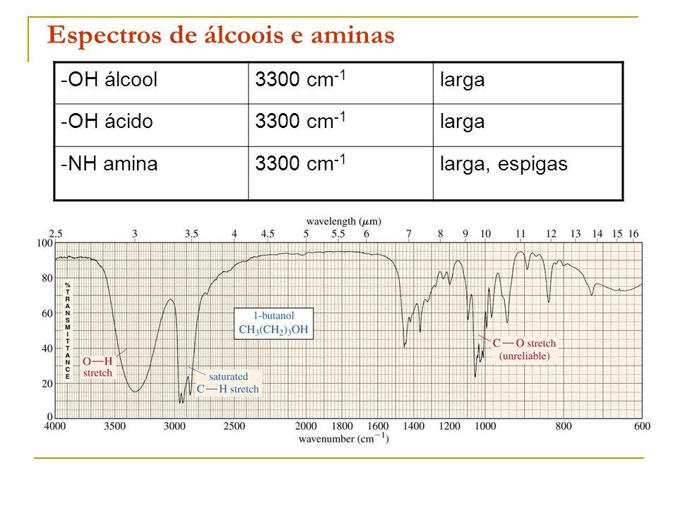 Espectros de álcoois e aminas -OH álcool3300 cm -1 larga -OH ácido3300 cm -1 larga -NH amina3300 cm -1 larga, espigas