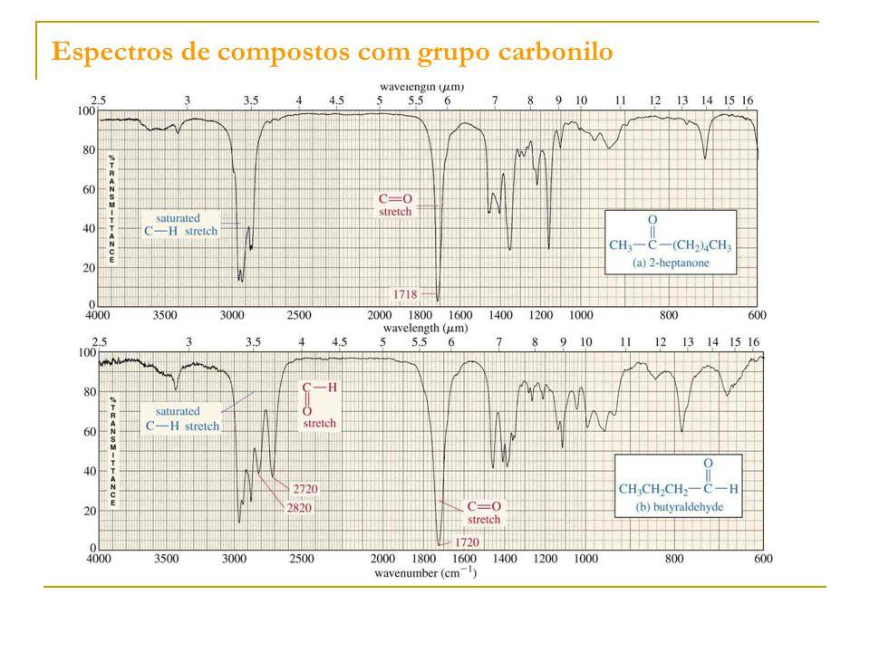 Espectros de compostos com grupo carbonilo