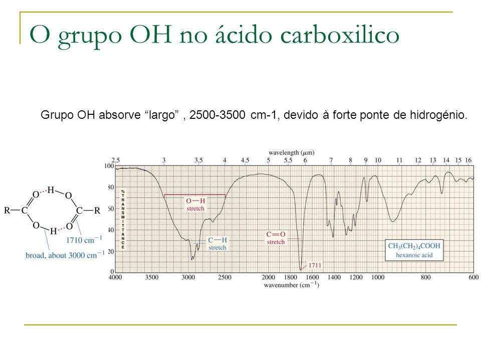 O grupo OH no ácido carboxilico Grupo OH absorve largo, 2500-3500 cm-1, devido à forte ponte de hidrogénio.