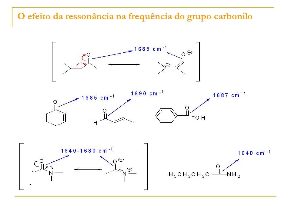 O efeito da ressonância na frequência do grupo carbonilo