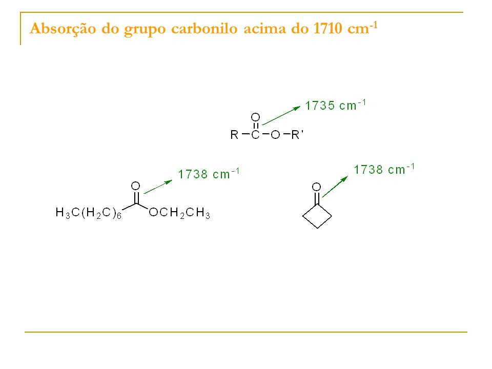 Absorção do grupo carbonilo acima do 1710 cm -1