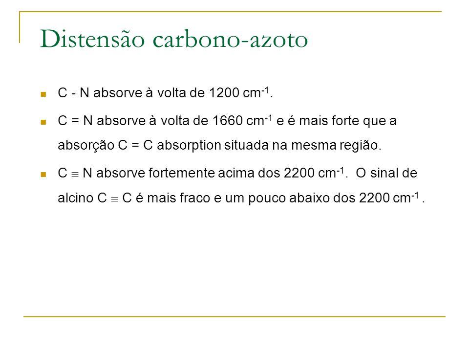 Distensão carbono-azoto C - N absorve à volta de 1200 cm -1. C = N absorve à volta de 1660 cm -1 e é mais forte que a absorção C = C absorption situad