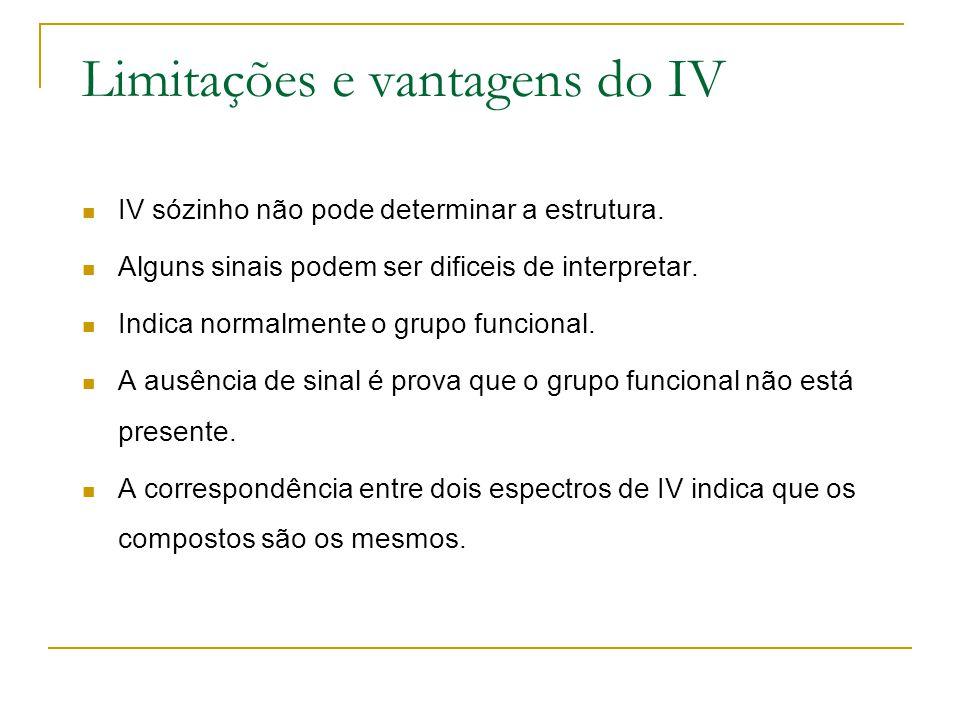 Limitações e vantagens do IV IV sózinho não pode determinar a estrutura. Alguns sinais podem ser dificeis de interpretar. Indica normalmente o grupo f