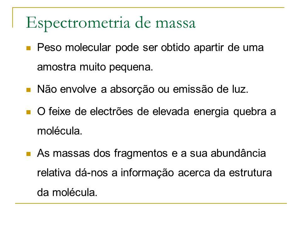 Espectrometria de massa Peso molecular pode ser obtido apartir de uma amostra muito pequena. Não envolve a absorção ou emissão de luz. O feixe de elec