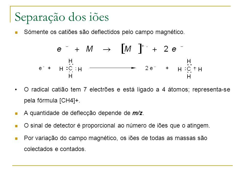 Separação dos iões Sómente os catiões são deflectidos pelo campo magnético. O radical catião tem 7 electrões e está ligado a 4 átomos; representa-se p