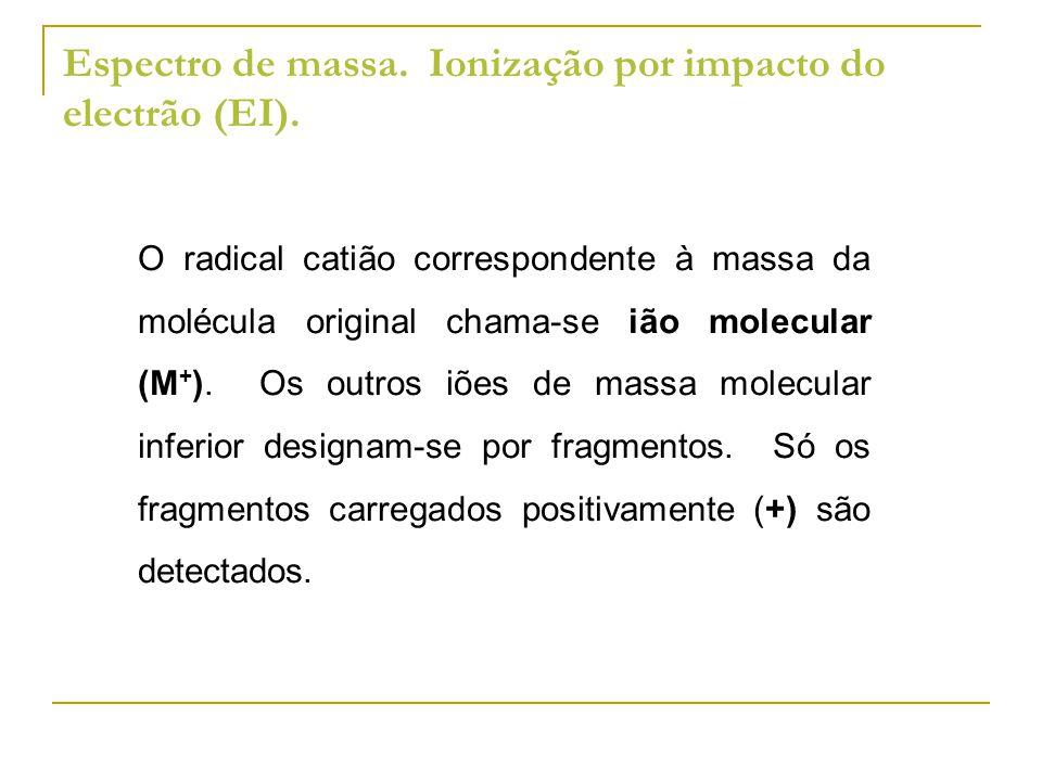 Espectro de massa. Ionização por impacto do electrão (EI). O radical catião correspondente à massa da molécula original chama-se ião molecular (M + ).