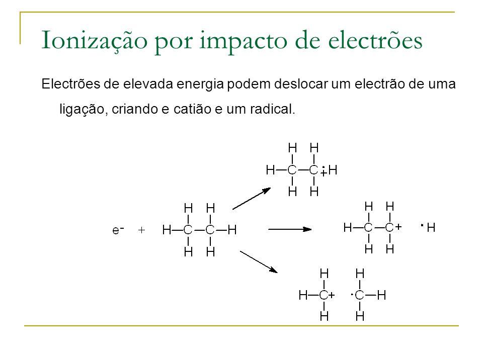 Ionização por impacto de electrões Electrões de elevada energia podem deslocar um electrão de uma ligação, criando e catião e um radical.