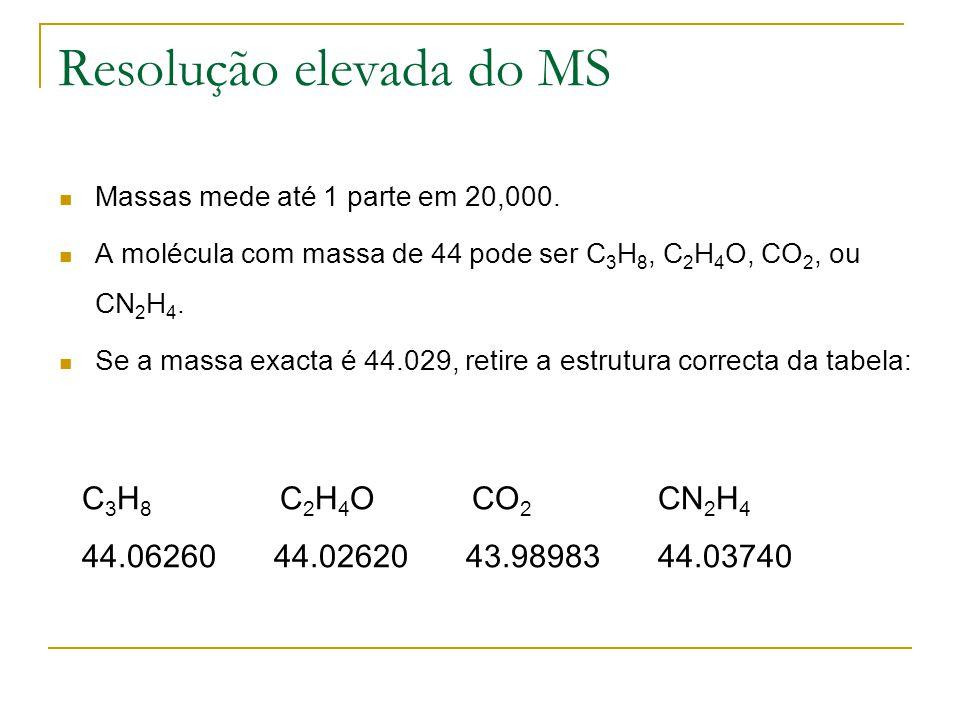 Resolução elevada do MS Massas mede até 1 parte em 20,000. A molécula com massa de 44 pode ser C 3 H 8, C 2 H 4 O, CO 2, ou CN 2 H 4. Se a massa exact