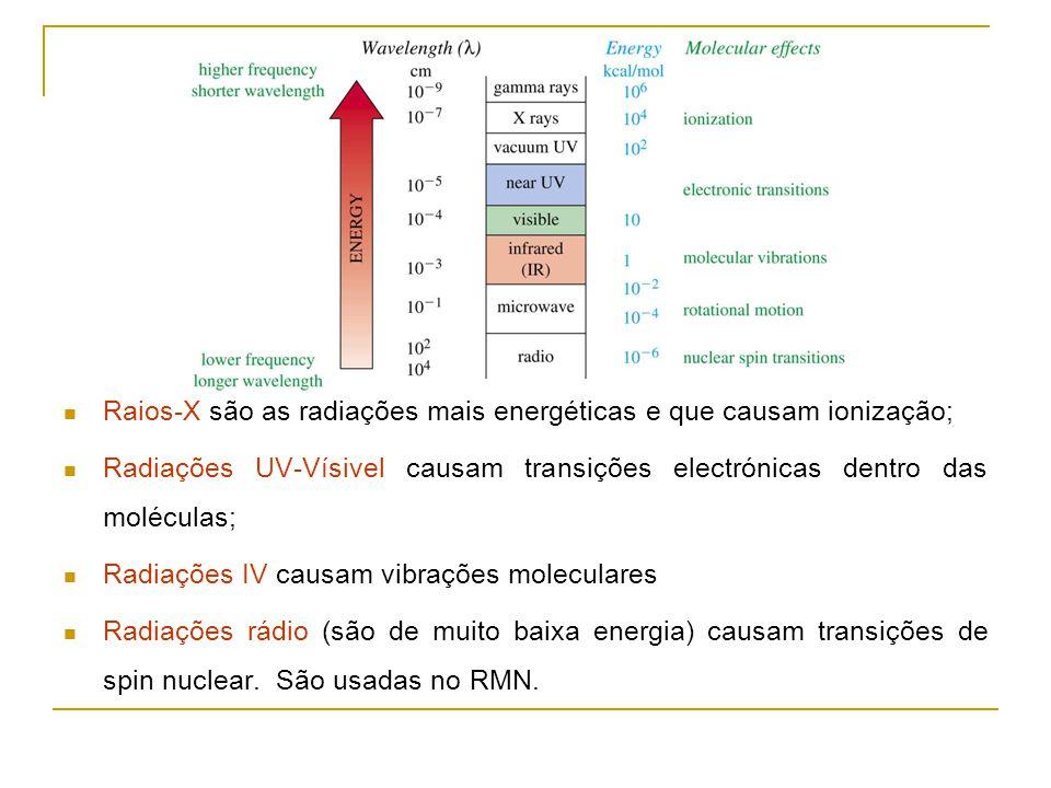 Raios-X são as radiações mais energéticas e que causam ionização; Radiações UV-Vísivel causam transições electrónicas dentro das moléculas; Radiações