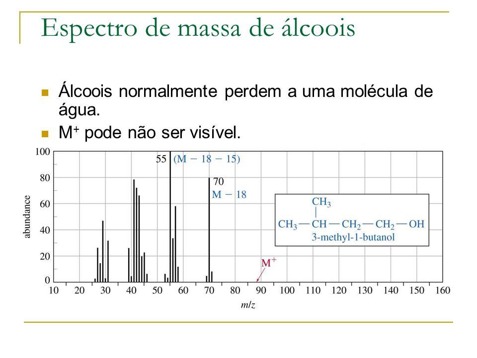 Espectro de massa de álcoois Álcoois normalmente perdem a uma molécula de água. M + pode não ser visível.