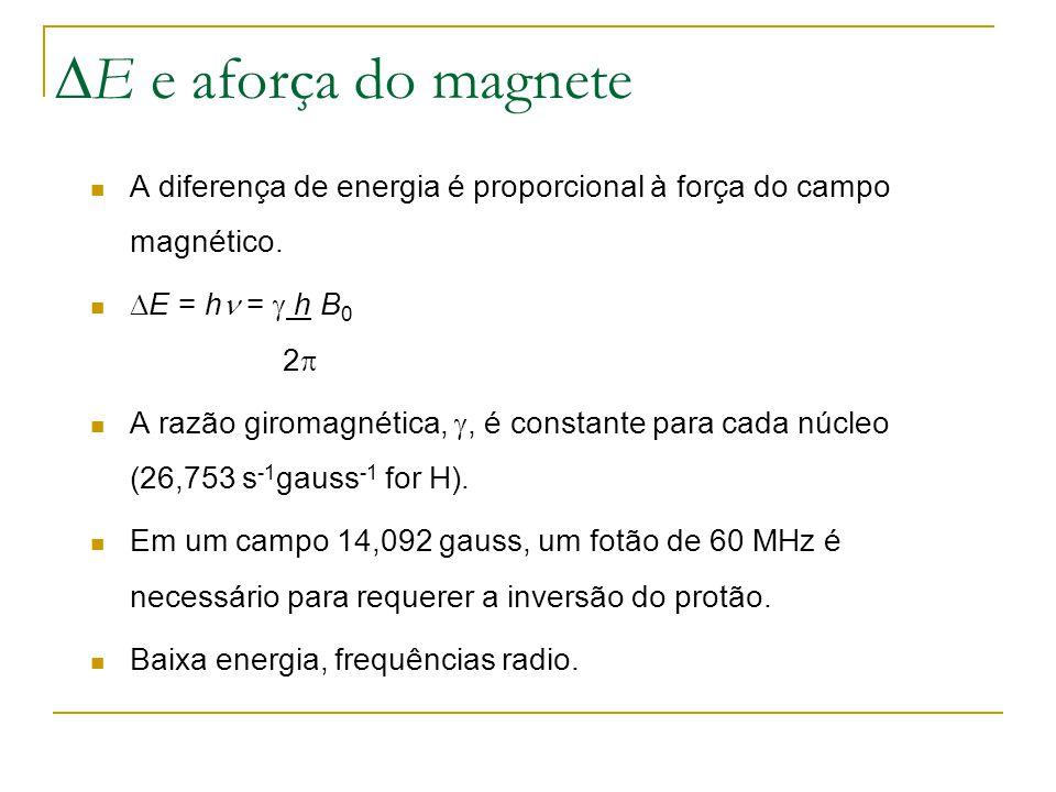 E e aforça do magnete A diferença de energia é proporcional à força do campo magnético. E = h = h B 0 2 A razão giromagnética,, é constante para cada