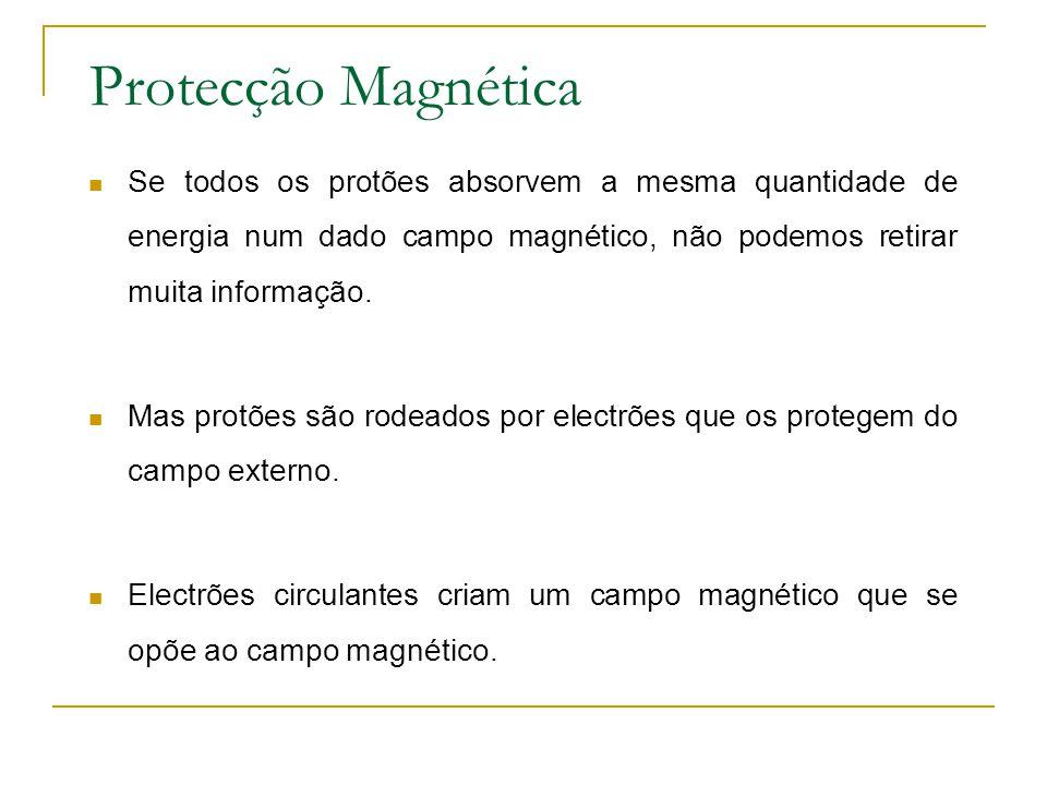 Protecção Magnética Se todos os protões absorvem a mesma quantidade de energia num dado campo magnético, não podemos retirar muita informação. Mas pro