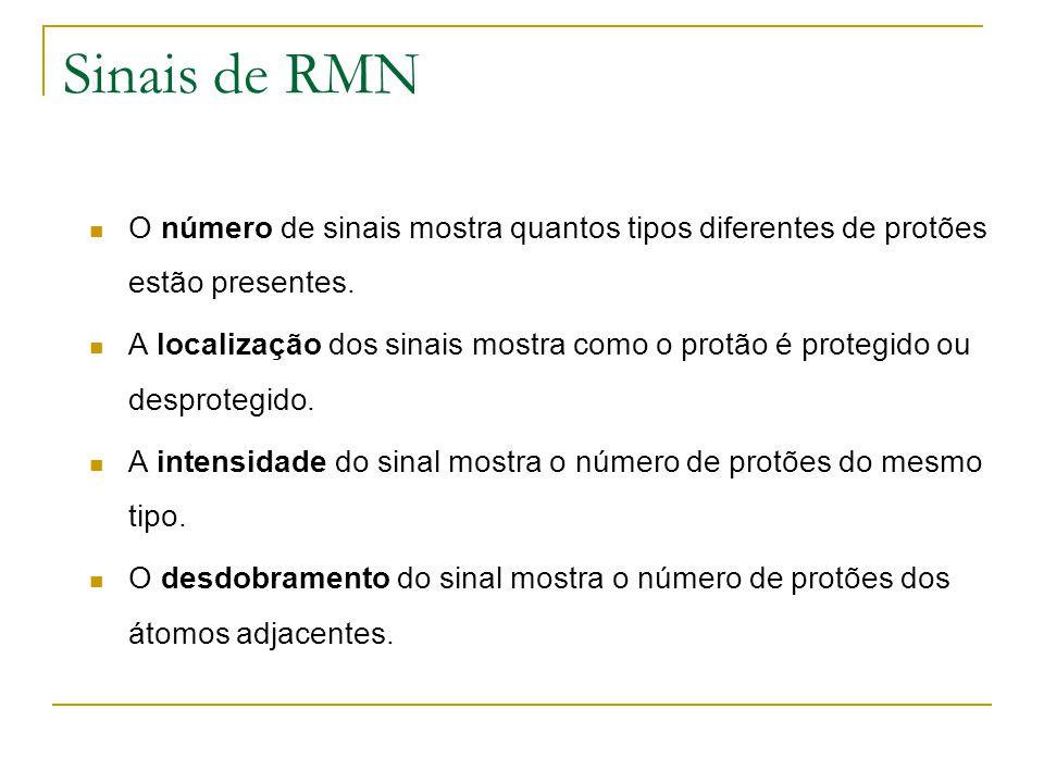 Sinais de RMN O número de sinais mostra quantos tipos diferentes de protões estão presentes. A localização dos sinais mostra como o protão é protegido