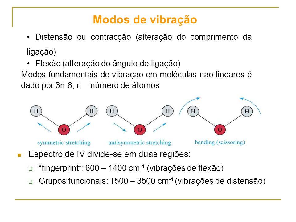 Espectro de IV divide-se em duas regiões: fingerprint: 600 – 1400 cm -1 (vibrações de flexão) Grupos funcionais: 1500 – 3500 cm -1 (vibrações de diste