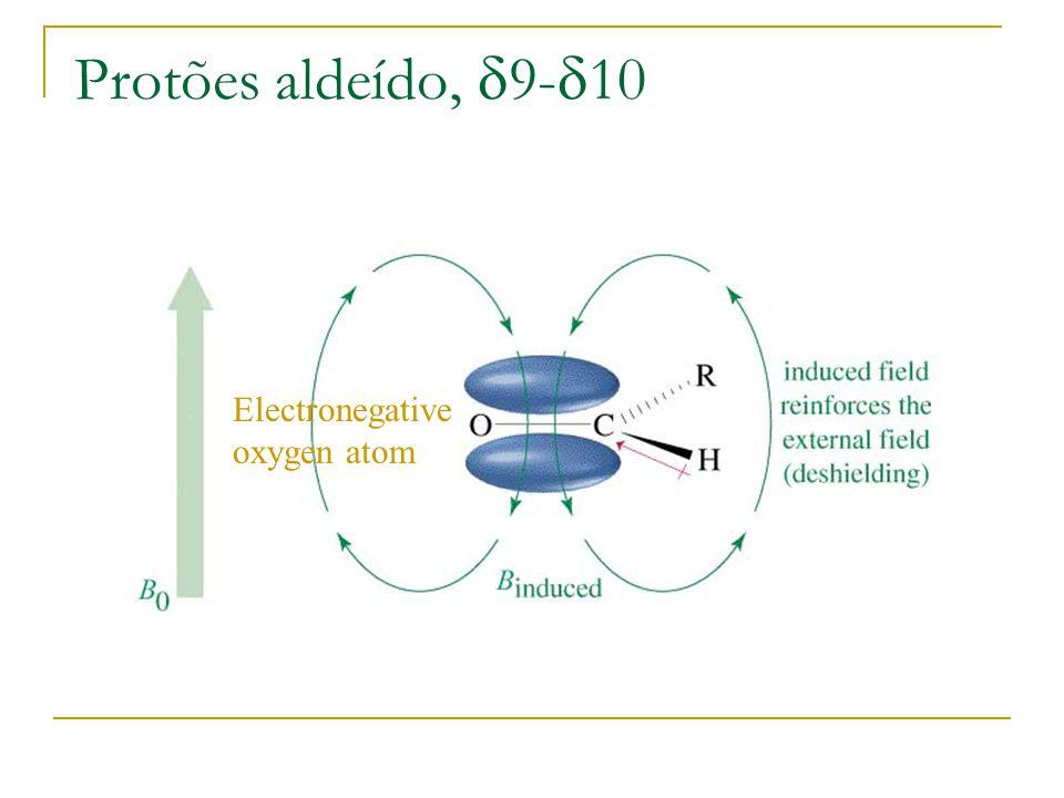 Protões aldeído, 9- 10 Electronegative oxygen atom