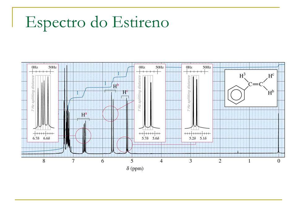 Espectro do Estireno