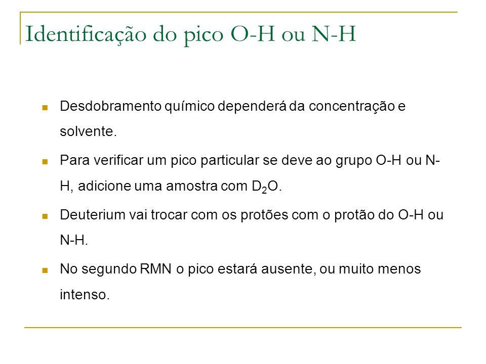 Identificação do pico O-H ou N-H Desdobramento químico dependerá da concentração e solvente. Para verificar um pico particular se deve ao grupo O-H ou