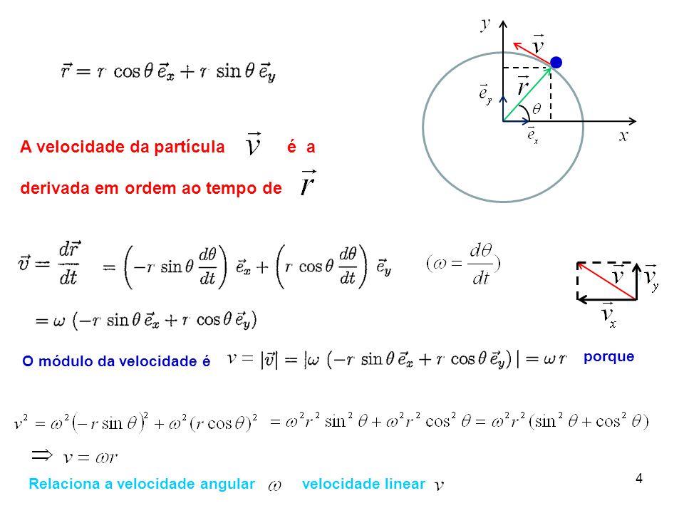 4 A velocidade da partícula é a derivada em ordem ao tempo de O módulo da velocidade é Relaciona a velocidade angular velocidade linear porque
