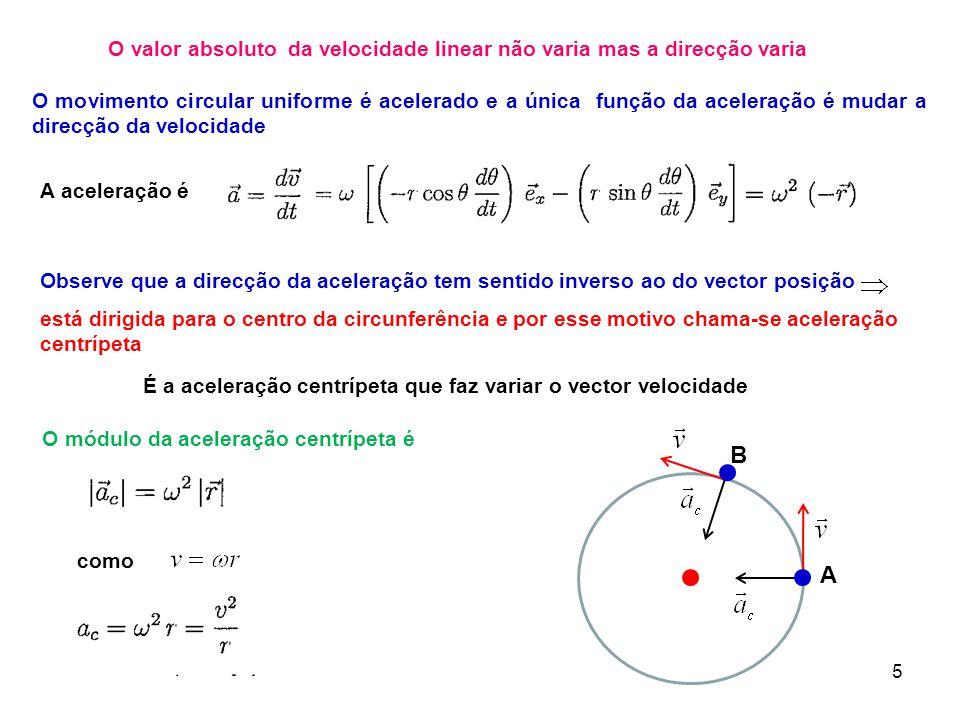 5 O valor absoluto da velocidade linear não varia mas a direcção varia O movimento circular uniforme é acelerado e a única função da aceleração é mudar a direcção da velocidade A aceleração é Observe que a direcção da aceleração tem sentido inverso ao do vector posição É a aceleração centrípeta que faz variar o vector velocidade O módulo da aceleração centrípeta é como está dirigida para o centro da circunferência e por esse motivo chama-se aceleração centrípeta A B