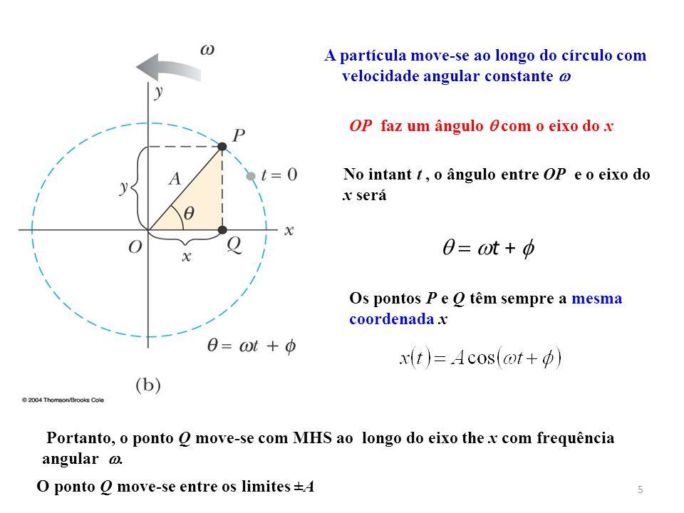 5 A partícula move-se ao longo do círculo com velocidade angular constante OP faz um ângulo com o eixo do x No intant t, o ângulo entre OP e o eixo do