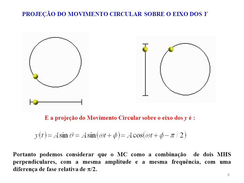 8 E a projeção do Movimento Circular sobre o eixo dos y é : Portanto podemos considerar que o MC como a combinação de dois MHS perpendiculares, com a