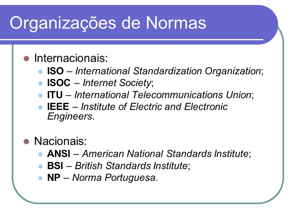 Organizações de Normas Internacionais: ISO – International Standardization Organization; ISOC – Internet Society; ITU – International Telecommunications Union; IEEE – Institute of Electric and Electronic Engineers.
