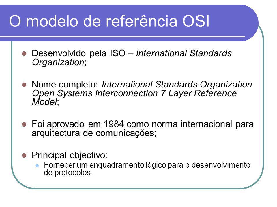O modelo de referência OSI (2) Para que as comunicações em rede possam ser realizadas, existem centenas ou até milhares questões que precisam de resposta, por exemplo: Que tipo de cabo ou meio de TX deve ser usado.