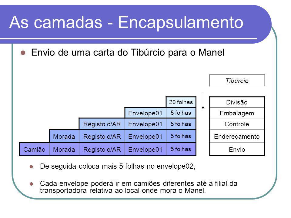 As camadas - Encapsulamento Recepção das cartas pelo Manel O processo agora é inverso; Como os envelopes são numerados, é possível ao Manel organizar as cartas; A devolução do AR não precisa subir nas camadas (comunicação de pares – peers).
