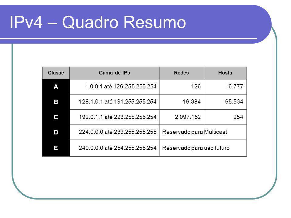 IPv4 – Quadro Resumo ClasseGama de IPsRedesHosts A 1.0.0.1 até 126.255.255.25412616.777 B 128.1.0.1 até 191.255.255.25416.38465.534 C 192.0.1.1 até 223.255.255.2542.097.152254 D 224.0.0.0 até 239.255.255.255Reservado para Multicast E 240.0.0.0 até 254.255.255.254Reservado para uso futuro