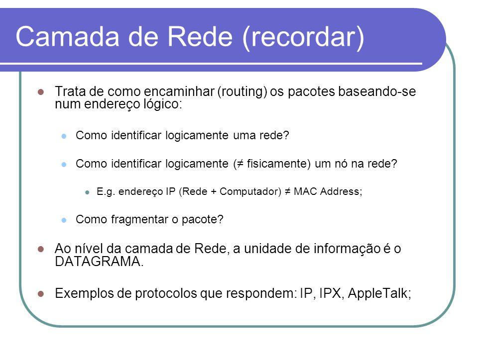 Protocolos da Camada de Rede Da suite TCP/IP: IP – Internet Protocol; ARP – Address Resolution Protocol; ICMP – Internet Control Message Protocol; IGMP – Internet Group Message Protocol.