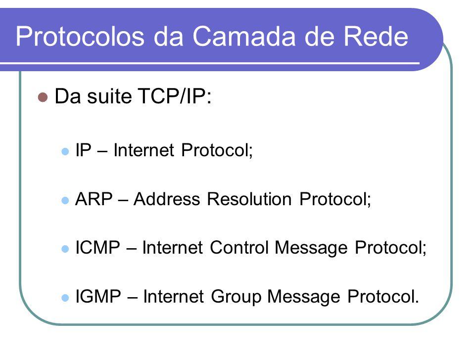 Protocolos da Camada de Rede Da suite TCP/IP: IP – Internet Protocol; ARP – Address Resolution Protocol; ICMP – Internet Control Message Protocol; IGM