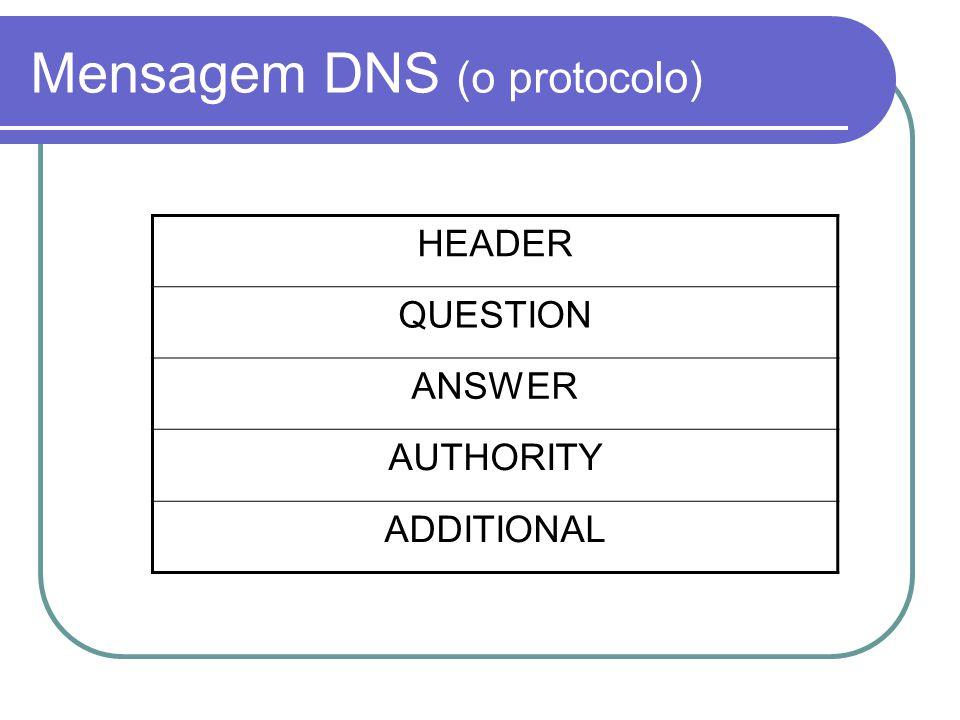 Mensagem DNS (2) Header: Qual o tipo de query; Que restantes secções estão presentes; etc…; Question: A pergunta que se faz ao nameserver; Answer: Resposta do nameserver com os RRs pedidos; Authority: RRs com os nameservers com autoridade sobre o domínio; Additional: RRs com informação adicional.