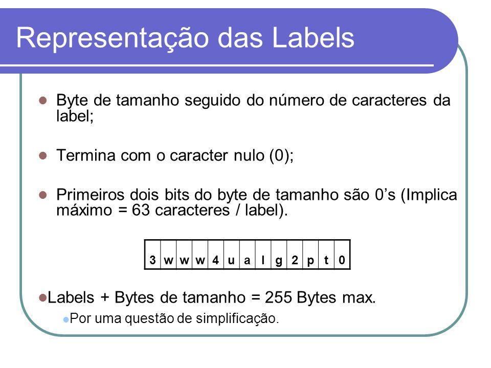 Representação das Labels 3www4ualg2pt0 Byte de tamanho seguido do número de caracteres da label; Termina com o caracter nulo (0); Primeiros dois bits do byte de tamanho são 0s (Implica máximo = 63 caracteres / label).