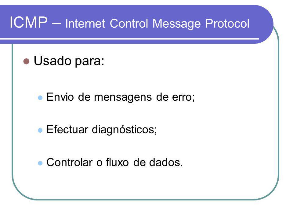 ICMP – Internet Control Message Protocol Usado para: Envio de mensagens de erro; Efectuar diagnósticos; Controlar o fluxo de dados.
