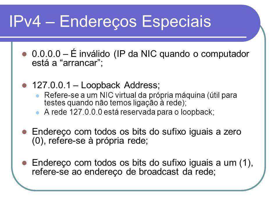 IPv4 – Endereços Especiais 0.0.0.0 – É inválido (IP da NIC quando o computador está a arrancar; 127.0.0.1 – Loopback Address; Refere-se a um NIC virtu