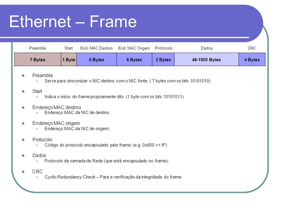 Ethernet – MAC Address Ao receber um frame, o NIC verifica se o MAC de destino corresponde ao seu.